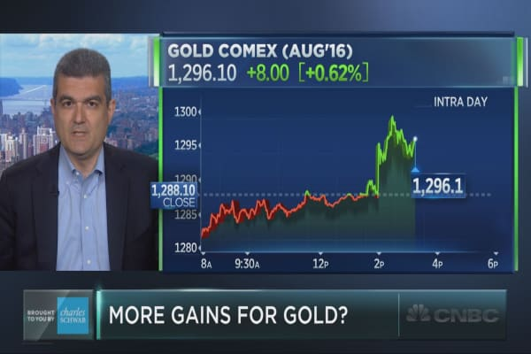 Did the Fed give investors another reason to buy gold?