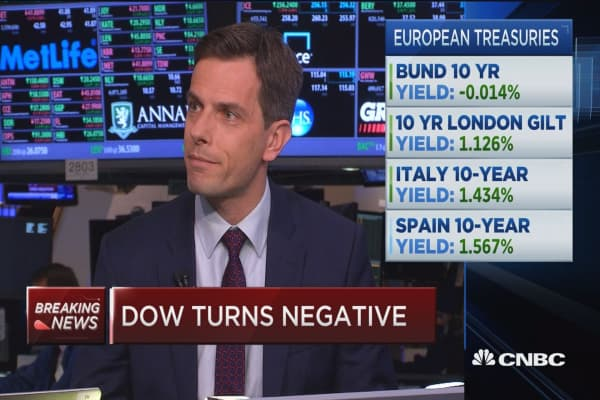 Fed, Brexit effect on markets