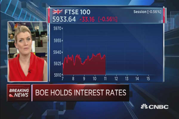 BoE holds interest rates and issues Brexit warning