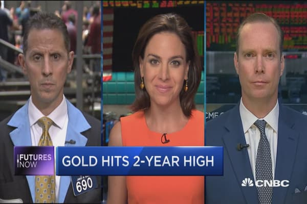 Futures Now: Gold surges