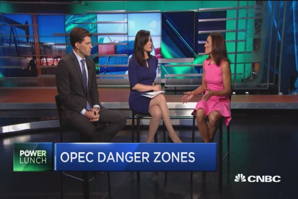 OPEC danger zones