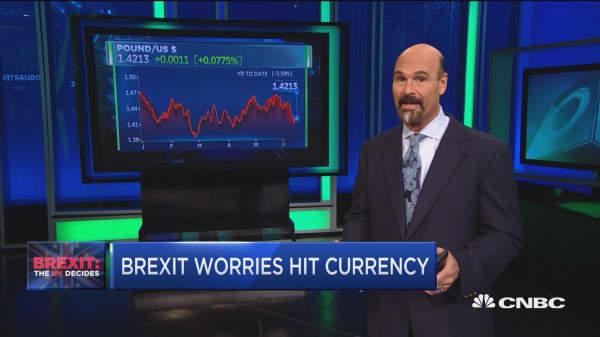 Brexit worries hit currencies