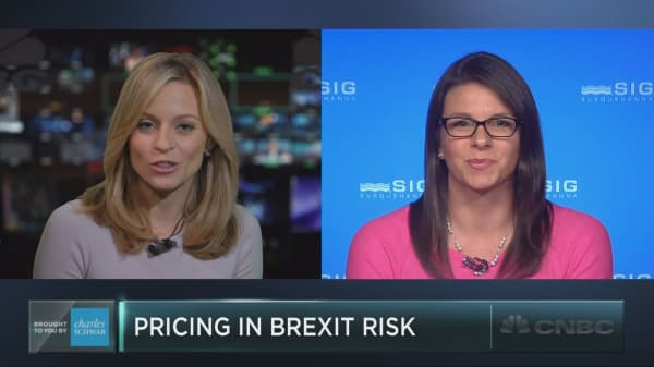 Goldman on how to hedge a possible Brexit