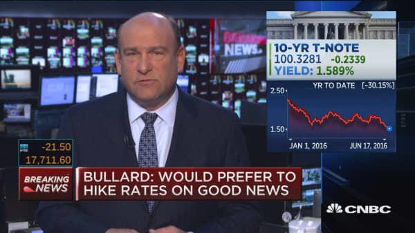Bullard: Mismatch between Fed, market eroding cred