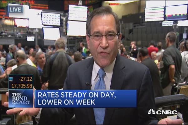 Santelli: Upset with the Fed