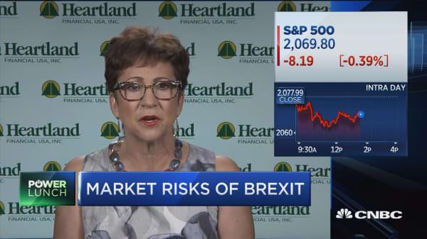 Brexit market risks