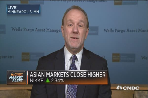 Fear will push bull market to new highs: Jim Paulsen