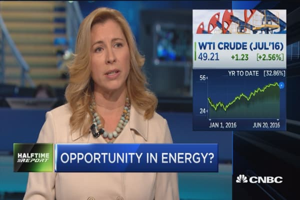 Raymond James: Oil to $80 by 2017