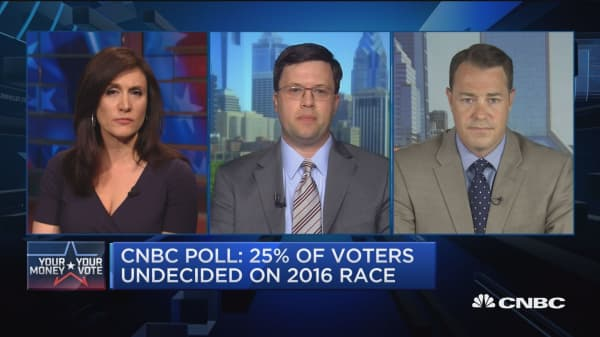 'Tied race, flawed candidates': GOP pollster