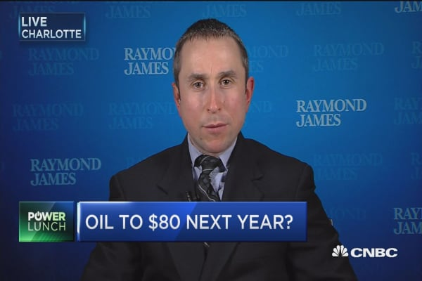Can oil really hit $80?