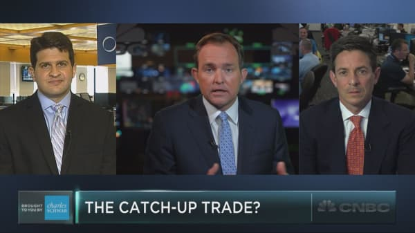 Are Europe and Japan the catch-up trades?