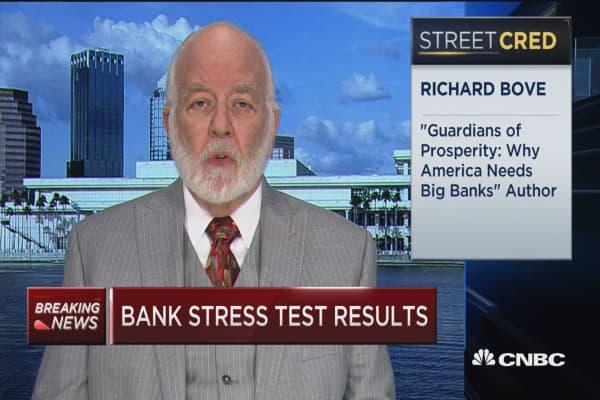Bank stress tests a good idea?