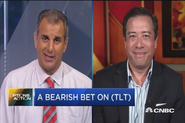 Options Action: $4M bet on Treasury bonds