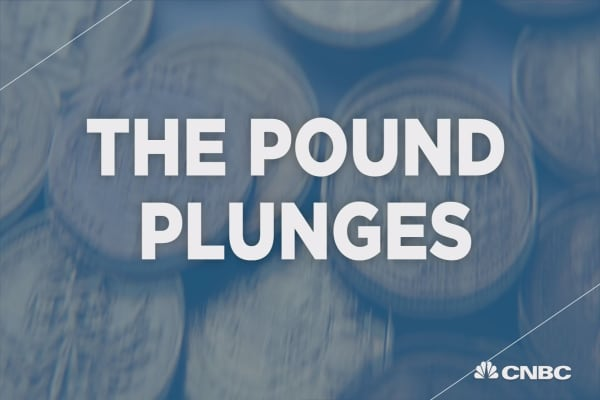 Pound's shocking crash