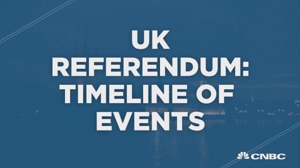 Timeline: UK votes to leave EU