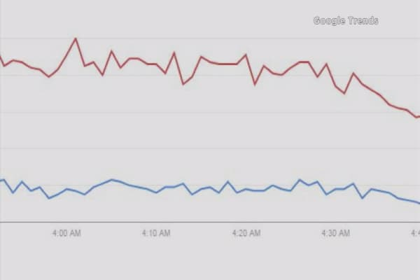 Google trends suggest people don't know why they Brexited