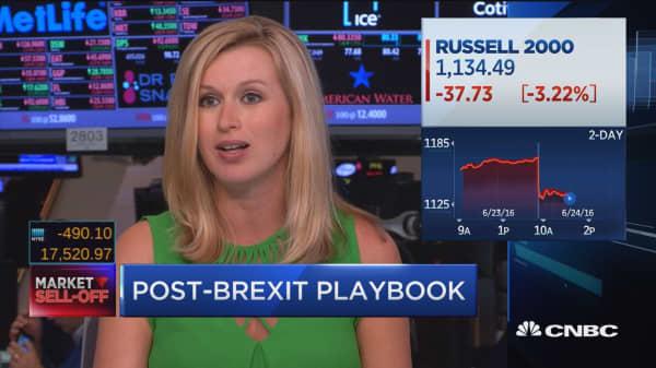 Brexit sweet spot trades