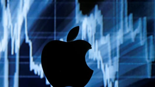 Apple logo and financial chart
