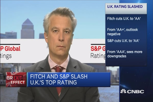 S&P cuts UK rating to 'AA' from 'AAA'