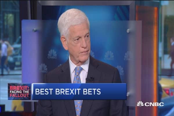 Gabelli's best Brexit bets