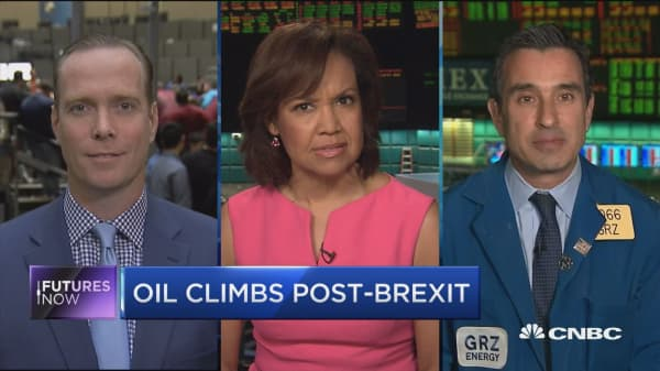 Futures Now: Key levels for oil