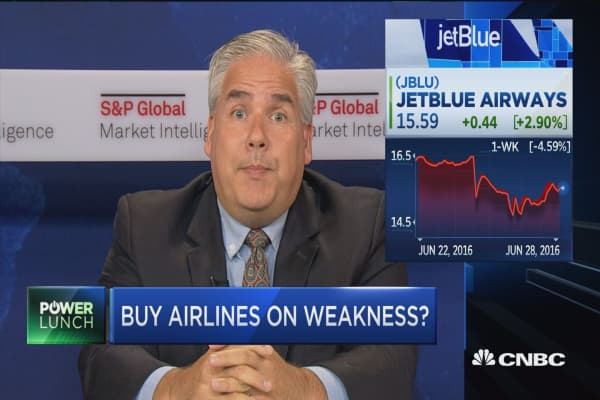 Buy airlines on weakness?