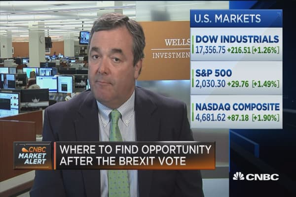 Market is acting the way it should: Wren