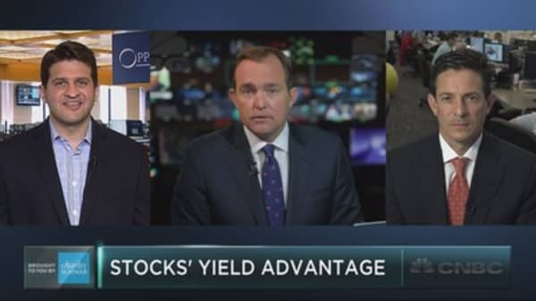 Looking for yield? Think stocks, not Treasuries