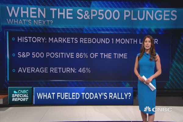 What fueled today's rally?
