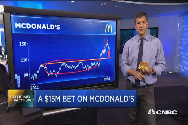 Options Action: $15M bet on McDonald's