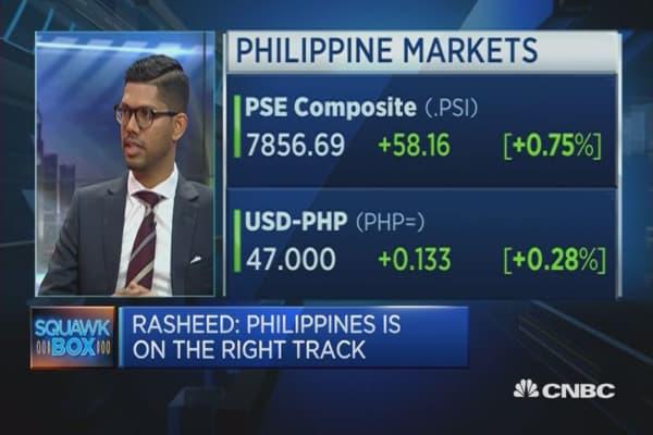 Philippine Markets
