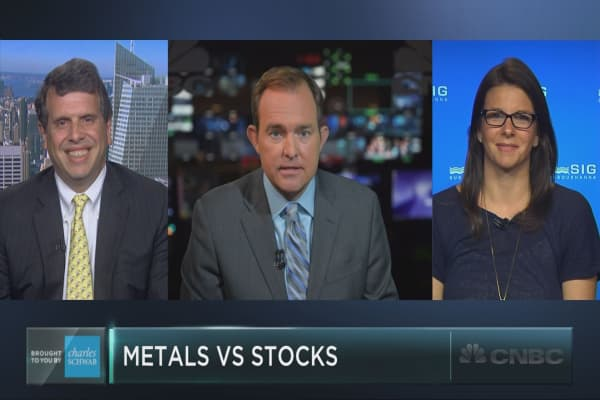 Here's what's behind the major metal buying