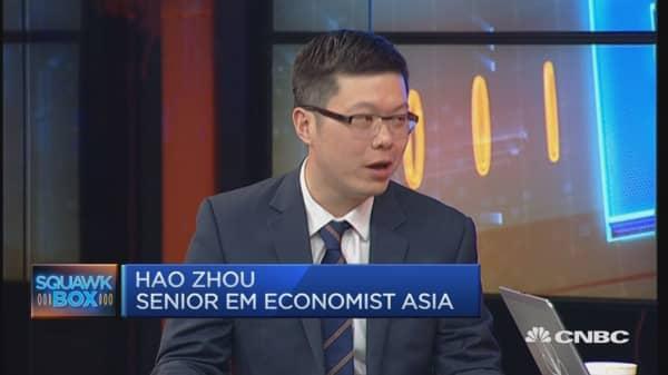 PMI China