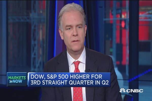 Market in 'show me the money' phase: Pro