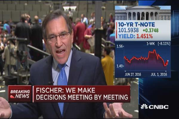 Santelli: Maybe the Fed is the problem