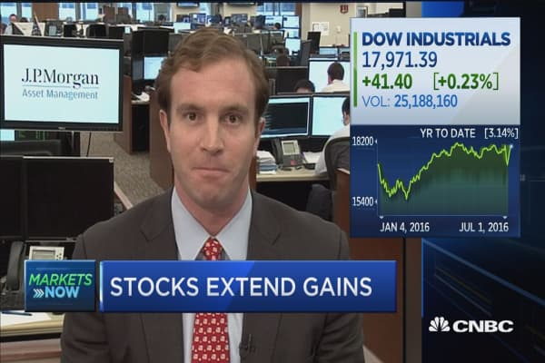Backdrop for US stocks