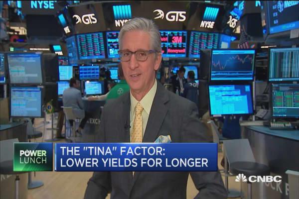 Pisani: S&P comes back to pre-Brexit