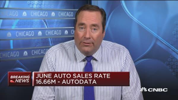 June auto sales rate 16.66M -Autodata