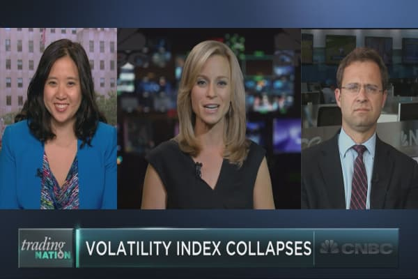 VIX sees historic weekly drop