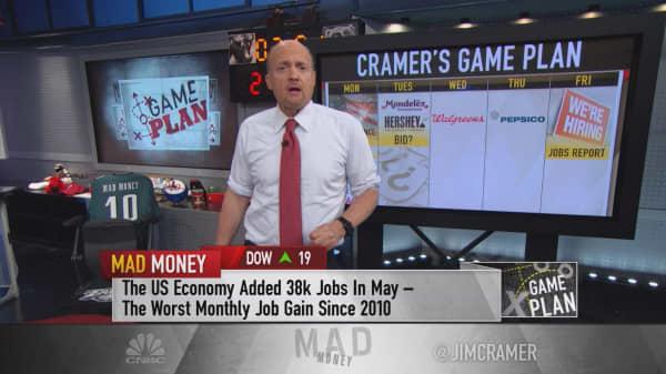Cramer's game plan: Crucial event to create market fireworks next week