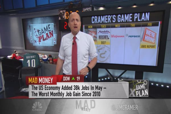 Cramer's game plan: Crucial event to create market fireworks next week
