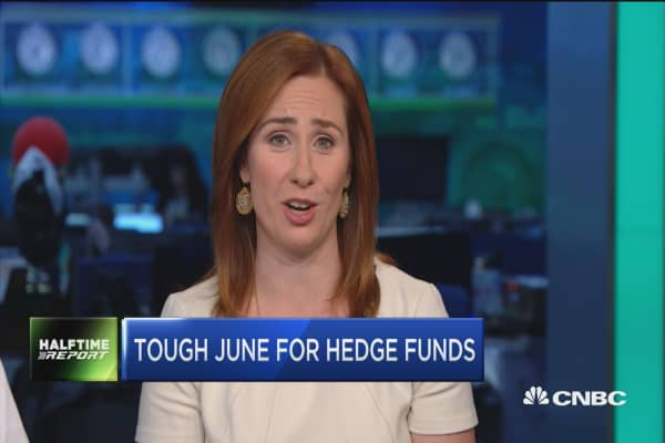 Hedge funds' 'so-so' June