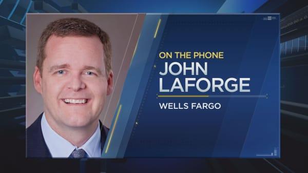 Gold is headed back to $1,050: Wells Fargo strategist