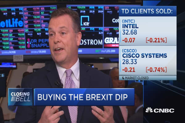 Buying the Brexit dip