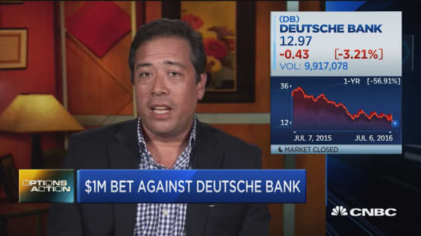 Options Action: Bearish bet on Euro banks