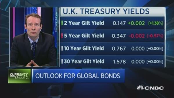 Global Bond Bubble