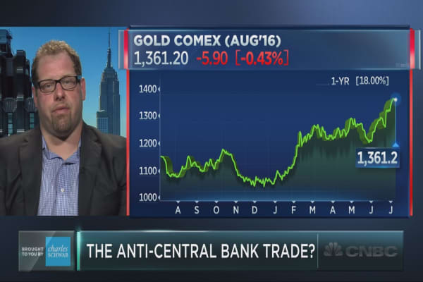 Has gold become the anti-central bank trade?