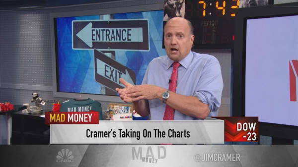 Cramer: My trick to finding the best entry, exit point on a stock