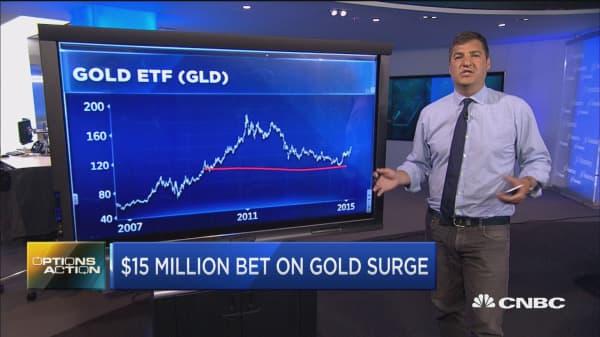 Options Action: Bullish bet on gold surge