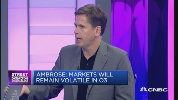 Q3 Market Volatility